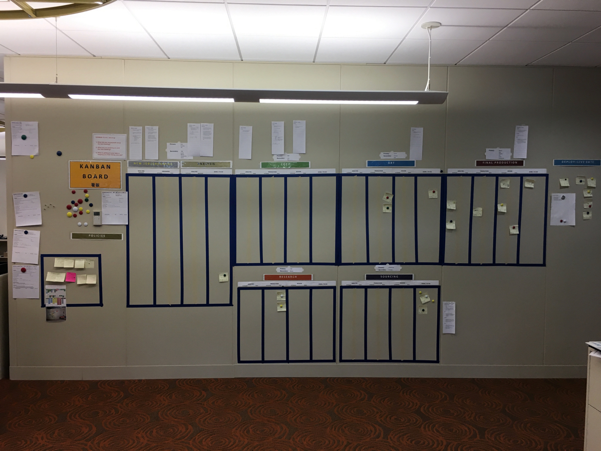 kanban boards help keep teams on track and make work transparent